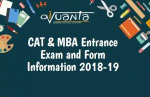 MBA entrance exam info